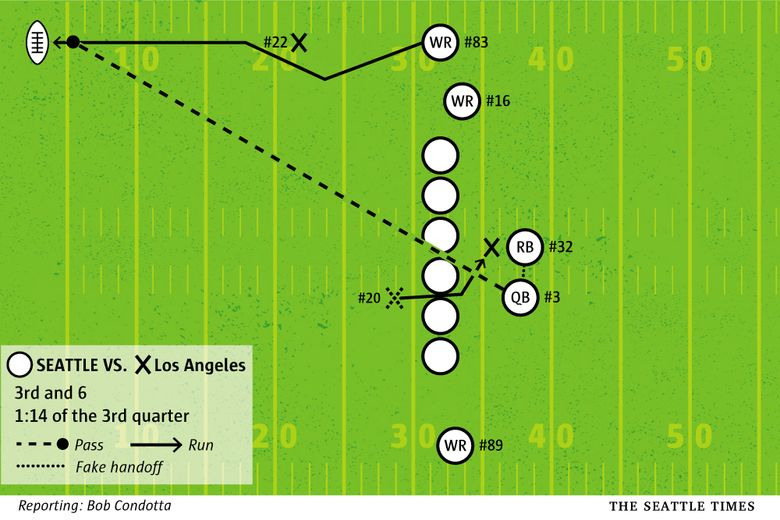 David Moore's touchdown came off a perfectly executed play that combined elements of the zone read run and the play action pass.