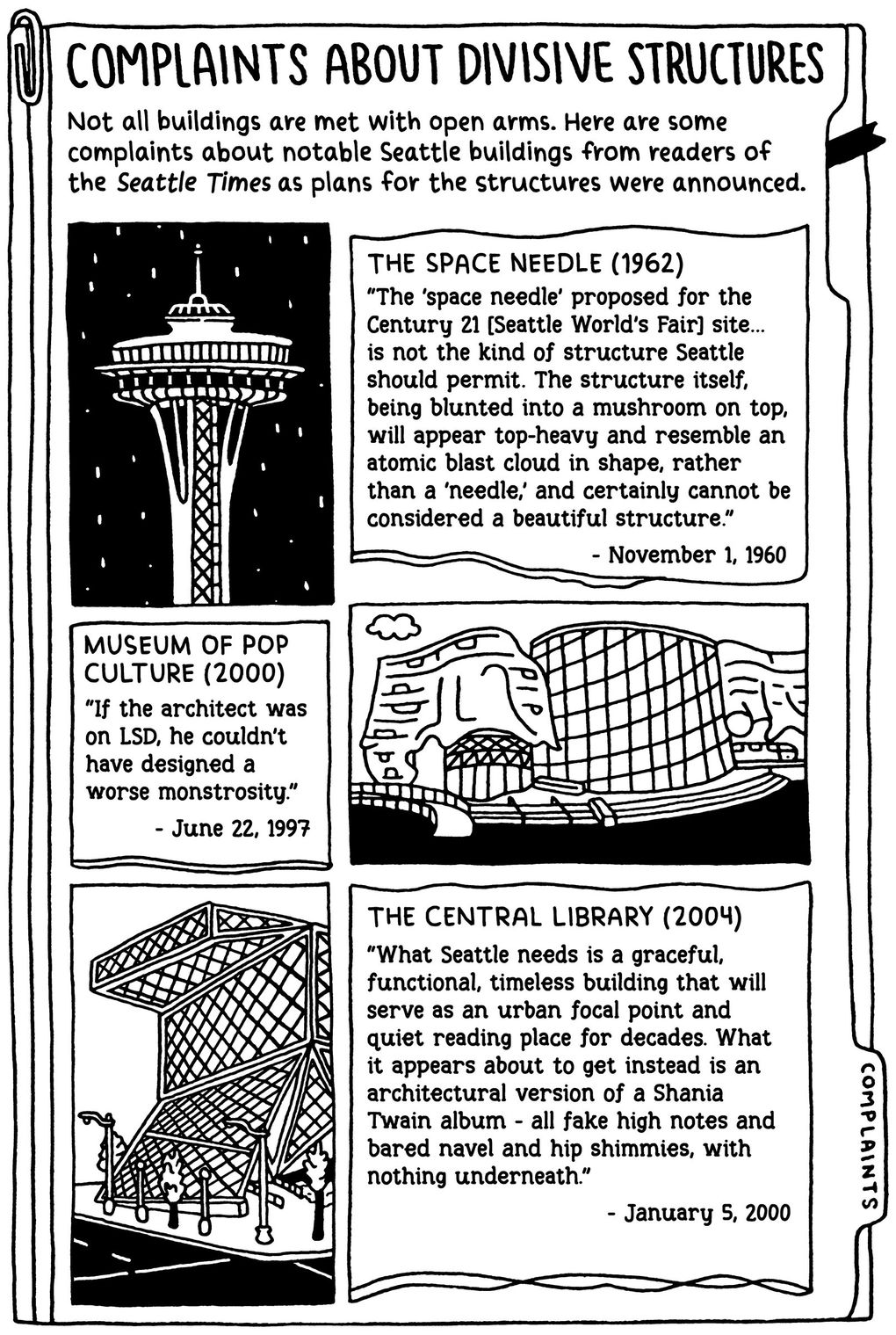 """In 2004, a Seattle Times reader decried Seattle Public Library's Central branch as """"an architectural version of a Shania Twain album."""" That don't impress me much. (©2021 by Susanna Ryan. Excerpted from """"Secret Seattle"""" by permission of Sasquatch Books)"""